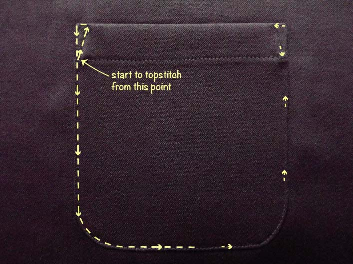 How to sew a patch pocket step 11