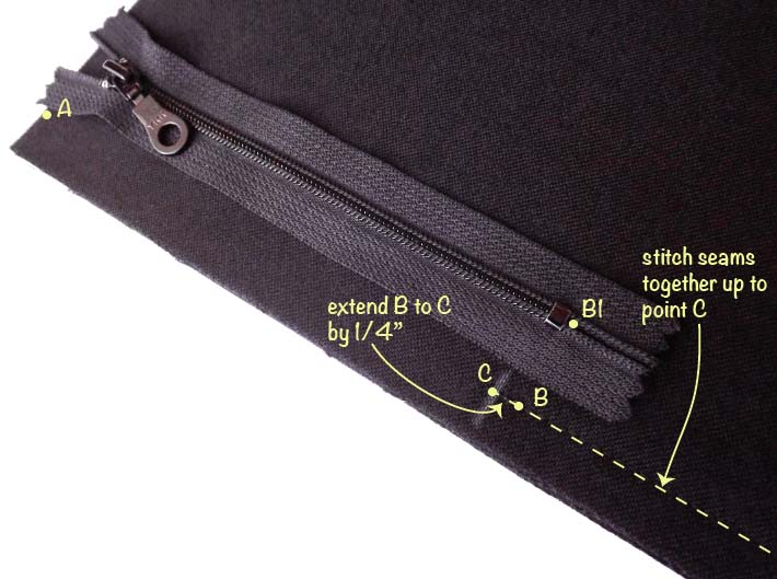 How to sew an exposed zip step 1