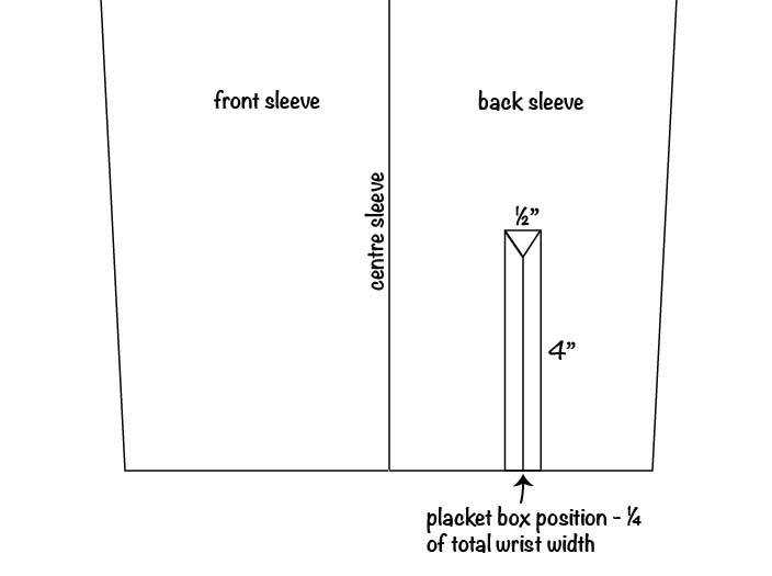 How To Sew A Sleeve Placket Inseam Studios